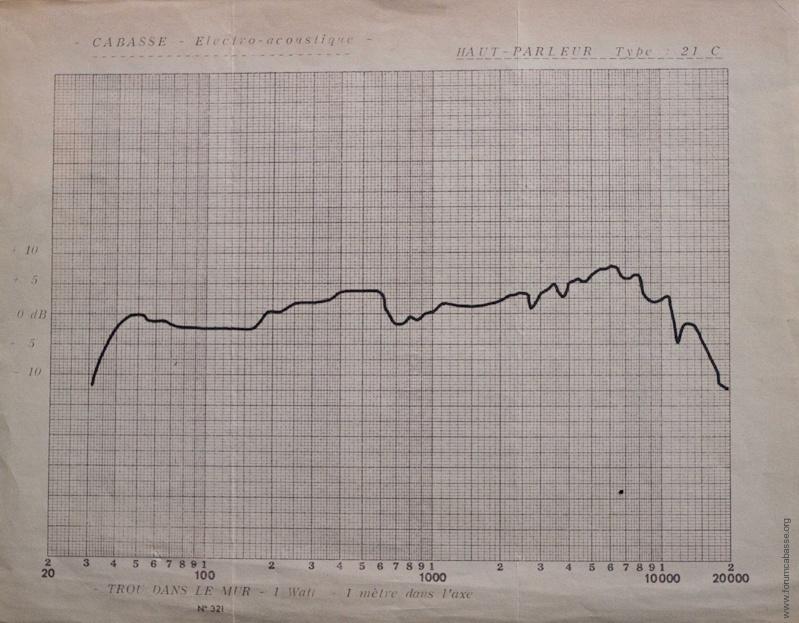 cabasse-21c-courbe.jpg